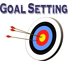 "Why setting Goals is very important aspect in our life?  How we set ""SMARTER"" goals?"